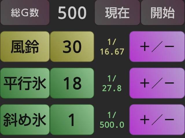 f:id:karutookaruto:20190702100121j:plain