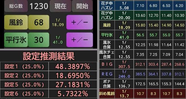 f:id:karutookaruto:20190702101310j:plain