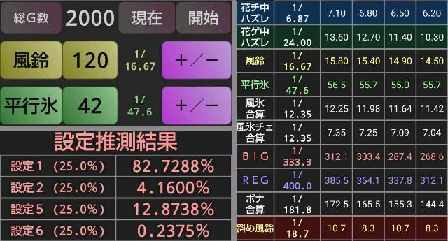 f:id:karutookaruto:20190702193054j:plain