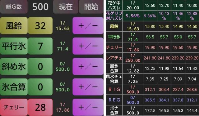 f:id:karutookaruto:20190711164705j:plain