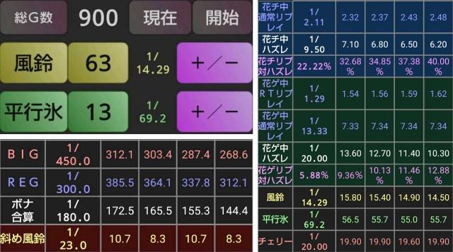 f:id:karutookaruto:20190711165043j:plain