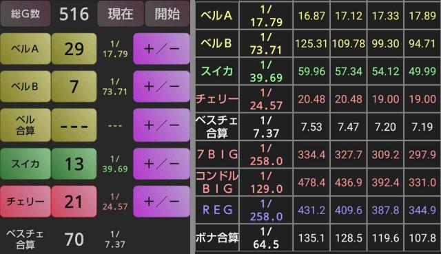 f:id:karutookaruto:20190721183632j:plain