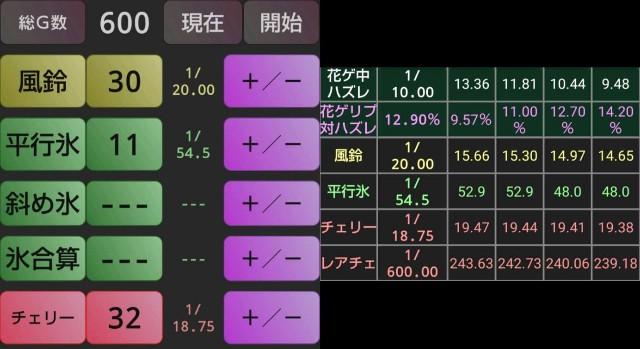 f:id:karutookaruto:20190724075413j:plain