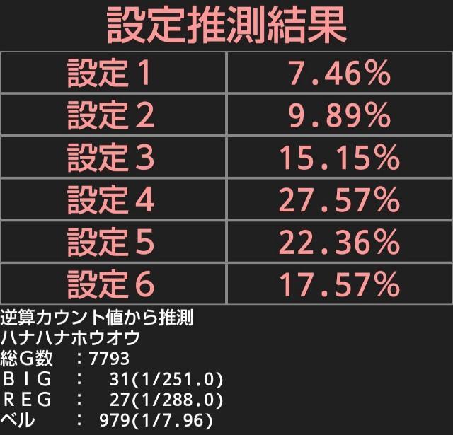 f:id:karutookaruto:20190729105311j:plain