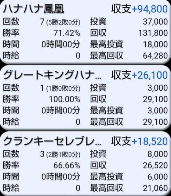 f:id:karutookaruto:20190801175945j:plain