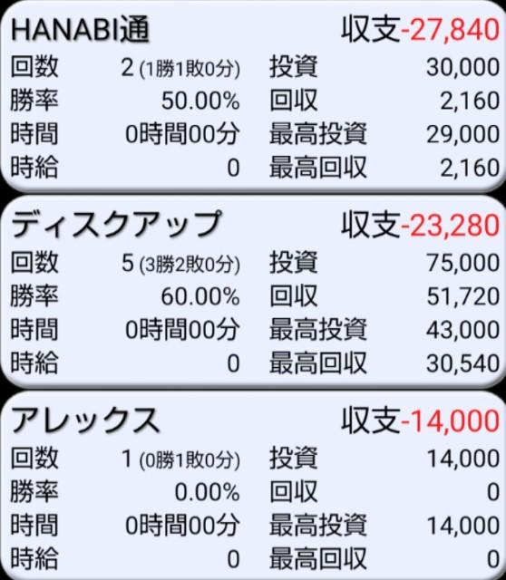 f:id:karutookaruto:20190801201434j:plain