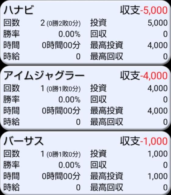 f:id:karutookaruto:20190801201910j:plain