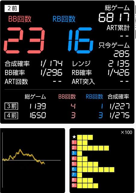 f:id:karutookaruto:20190804094052j:plain