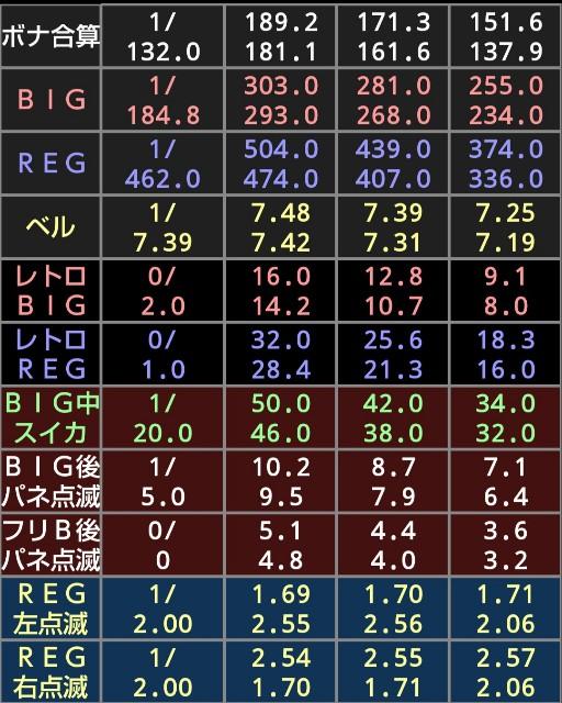 f:id:karutookaruto:20190808175857j:plain