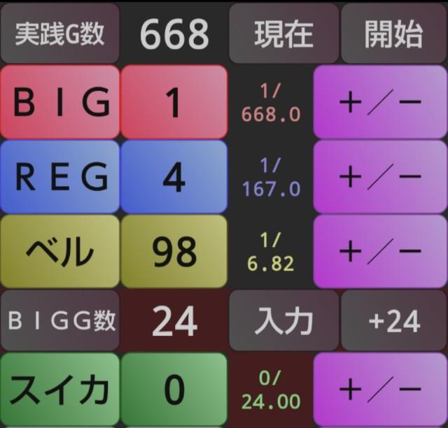 f:id:karutookaruto:20190811200557j:plain