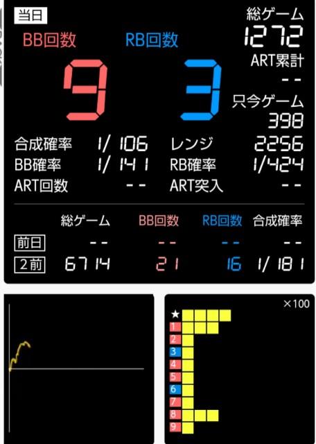 f:id:karutookaruto:20190813082959j:plain