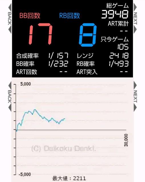 f:id:karutookaruto:20190815180709j:plain