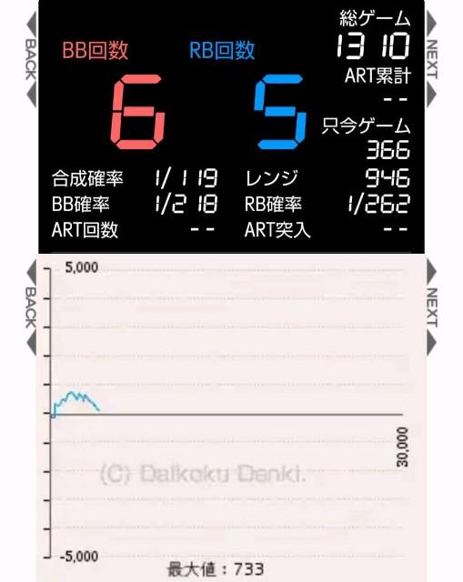 f:id:karutookaruto:20190815182017j:plain
