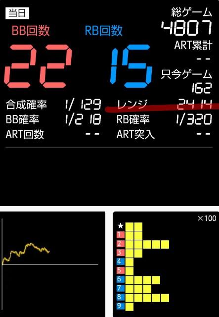 f:id:karutookaruto:20190821091500j:plain