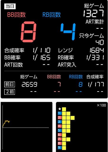 f:id:karutookaruto:20190823145010j:plain