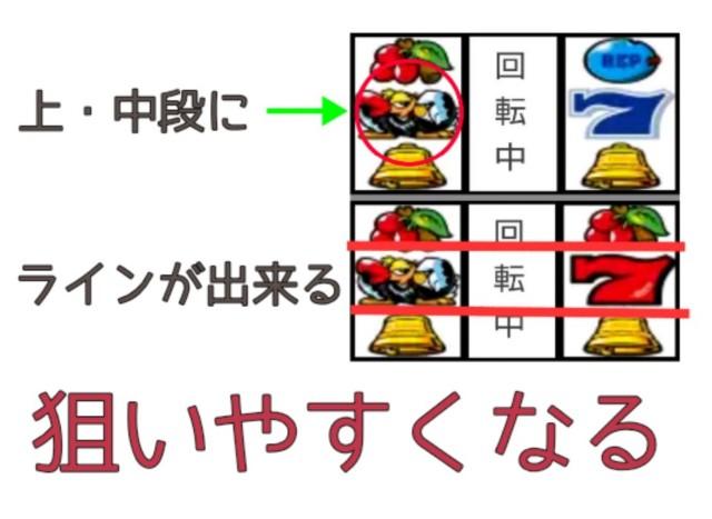 f:id:karutookaruto:20190825100413j:plain