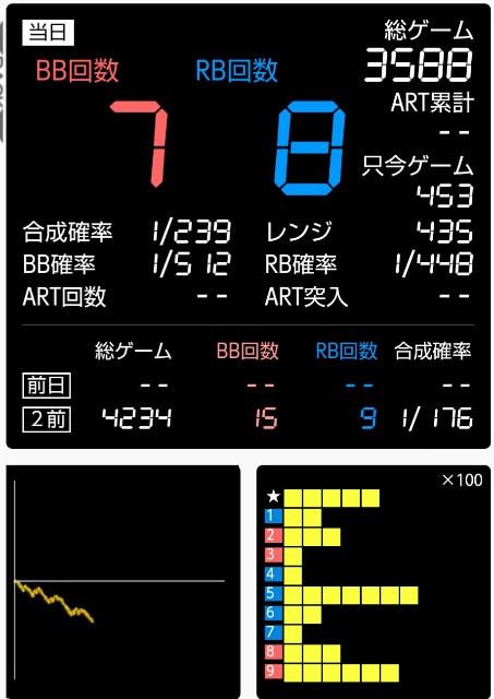 f:id:karutookaruto:20190907144336j:plain