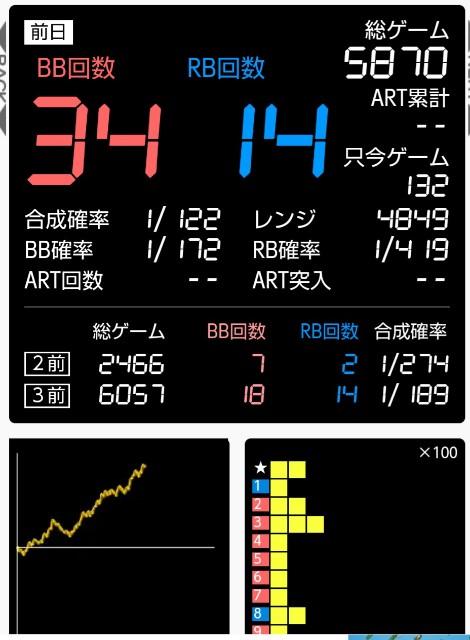 f:id:karutookaruto:20190912074100j:plain