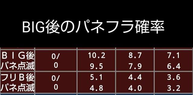 f:id:karutookaruto:20190921202240j:plain