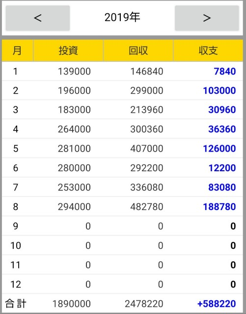 f:id:karutookaruto:20190926170310j:plain