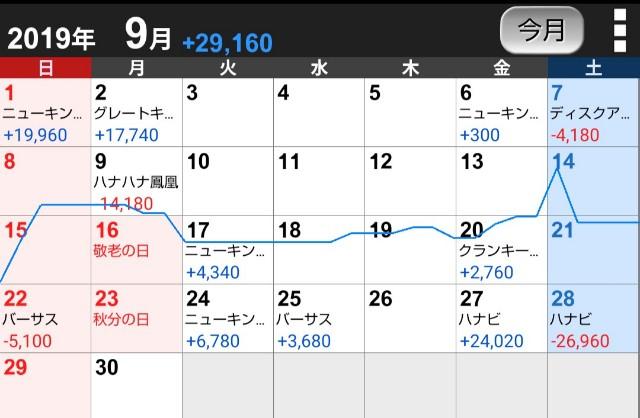 f:id:karutookaruto:20191003224152j:plain