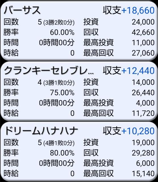 f:id:karutookaruto:20191003225408j:plain