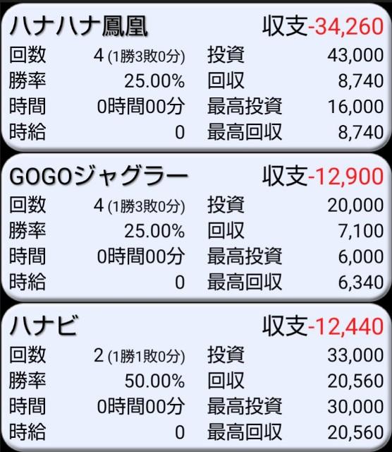 f:id:karutookaruto:20191003225527j:plain