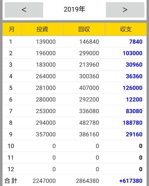 f:id:karutookaruto:20191005211234j:plain
