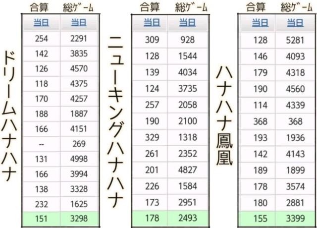 f:id:karutookaruto:20191031005656j:plain