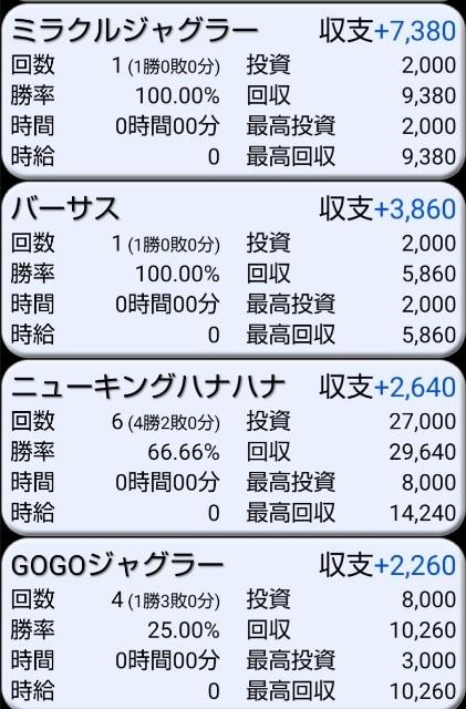 f:id:karutookaruto:20191106072528j:plain