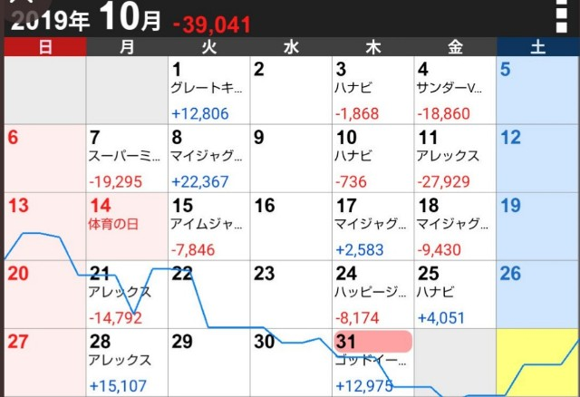 f:id:karutookaruto:20191106074956j:plain
