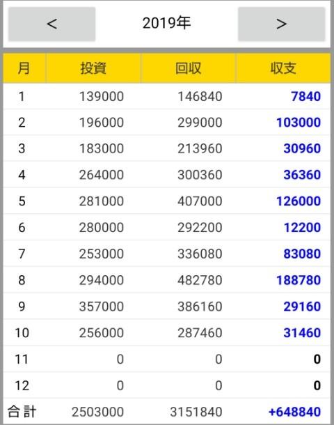 f:id:karutookaruto:20191113074735j:plain