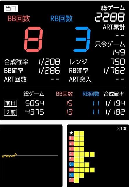 f:id:karutookaruto:20191114132930j:plain