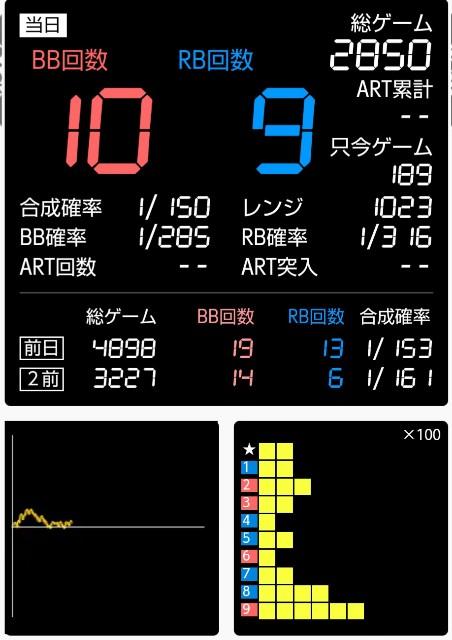f:id:karutookaruto:20191115152237j:plain