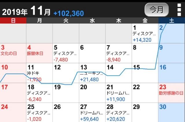 f:id:karutookaruto:20191202171657j:plain