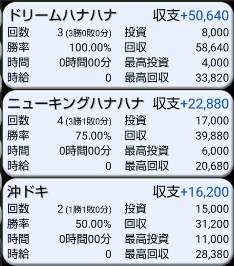 f:id:karutookaruto:20191202172351j:plain
