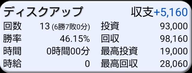 f:id:karutookaruto:20191202182858j:plain