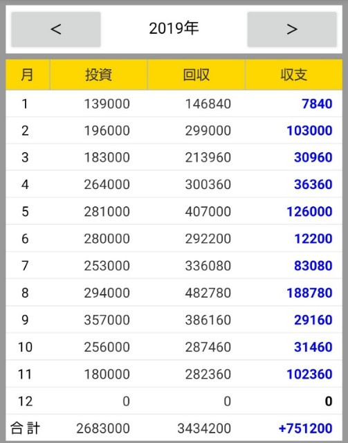 f:id:karutookaruto:20191204004204j:plain