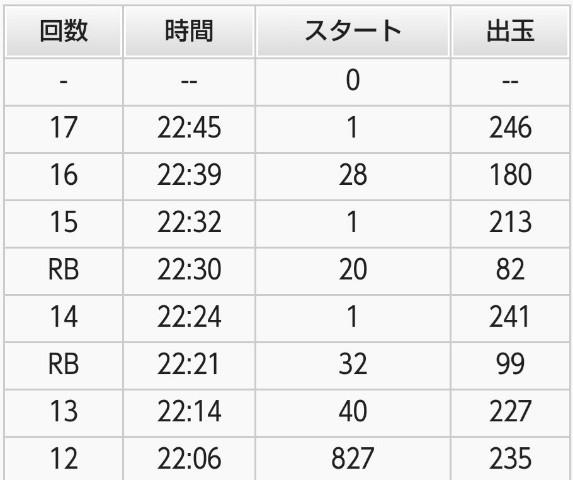 f:id:karutookaruto:20191213192903j:plain