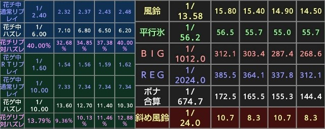 f:id:karutookaruto:20191216094343j:plain