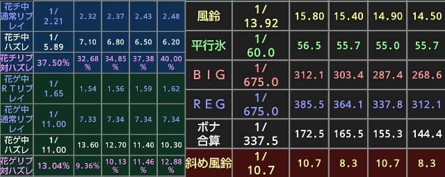 f:id:karutookaruto:20191216094746j:plain