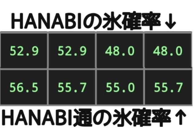 f:id:karutookaruto:20191217091923j:plain
