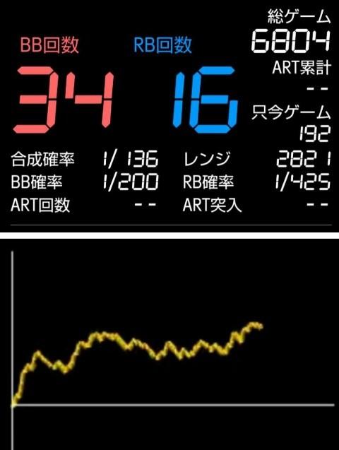f:id:karutookaruto:20200107093846j:plain