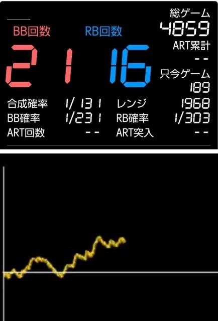 f:id:karutookaruto:20200107093909j:plain
