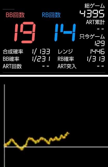 f:id:karutookaruto:20200107094119j:plain