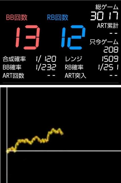 f:id:karutookaruto:20200107094131j:plain