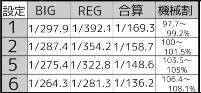 f:id:karutookaruto:20200107152654j:plain