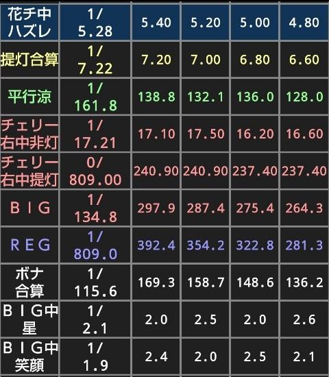 f:id:karutookaruto:20200111123100j:plain