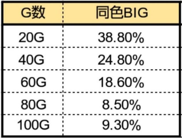 f:id:karutookaruto:20200202225845j:plain