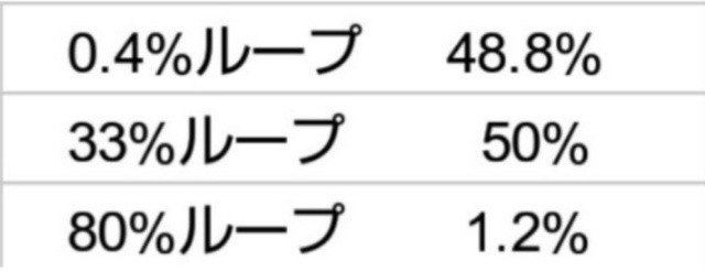 f:id:karutookaruto:20200202225854j:plain